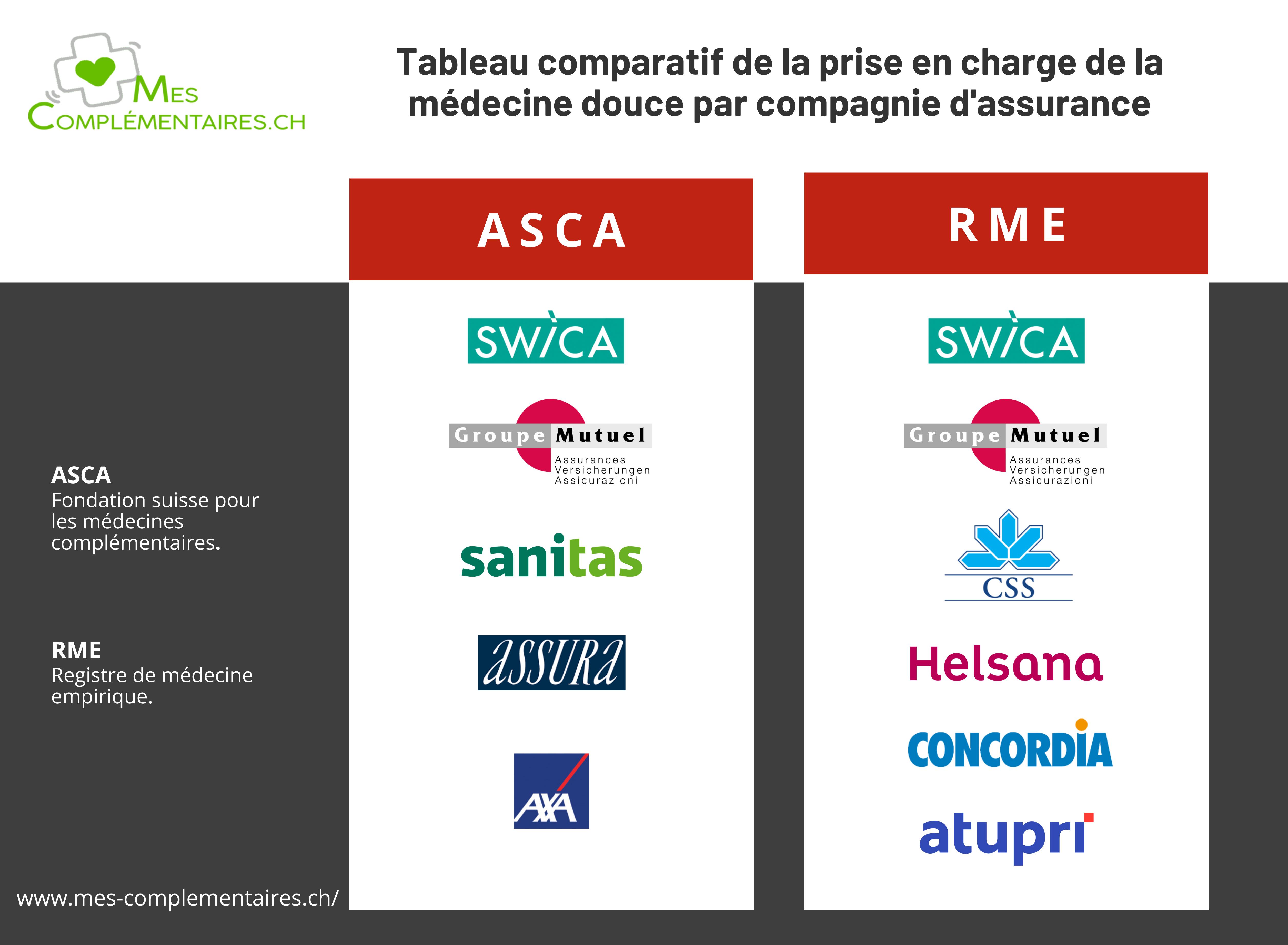 Tableau-comparatif-ASCA-RME